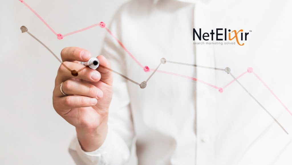 NetElixir Predicts 9% Ecommerce Growth During Highly Competitive 2019 Holiday Season