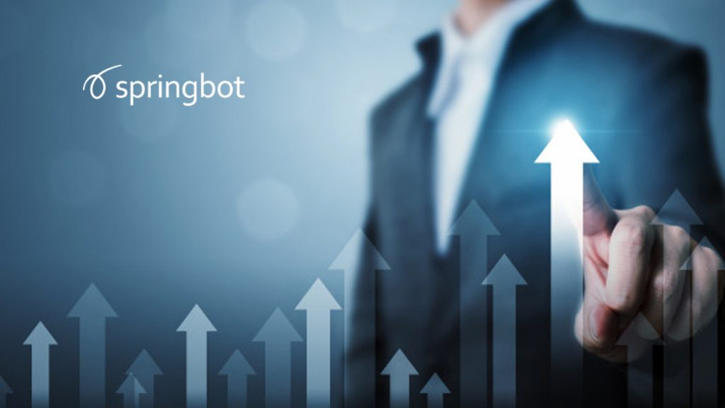 Springbot Ranked No. 193 Fastest Growing Company in North America on Deloitte's 2019 Technology Fast 500