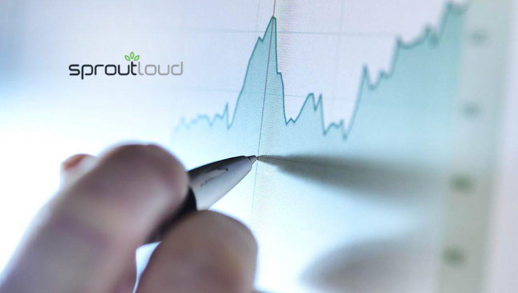 SproutLoud Named Best Marketing Platform by Street Fight