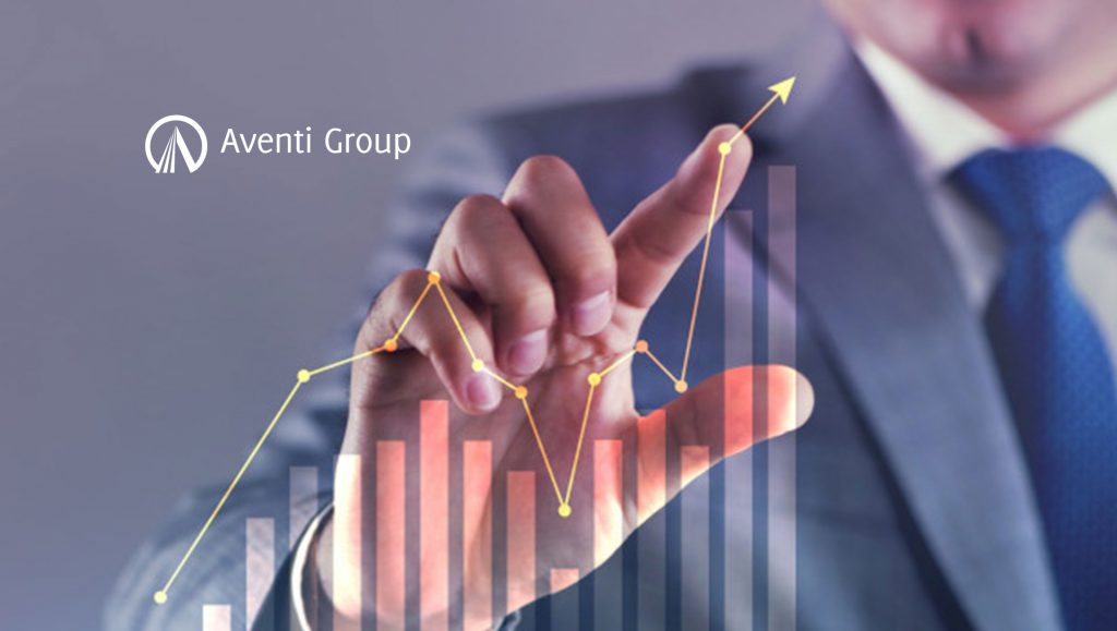Aventi Group Announces New Partner to Support Clients' Growing Social Media Needs