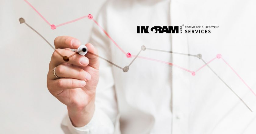 Ingram Micro Commerce & Lifecycle Services' Order Management Platform, Shipwire, Reports Record Holiday Growth