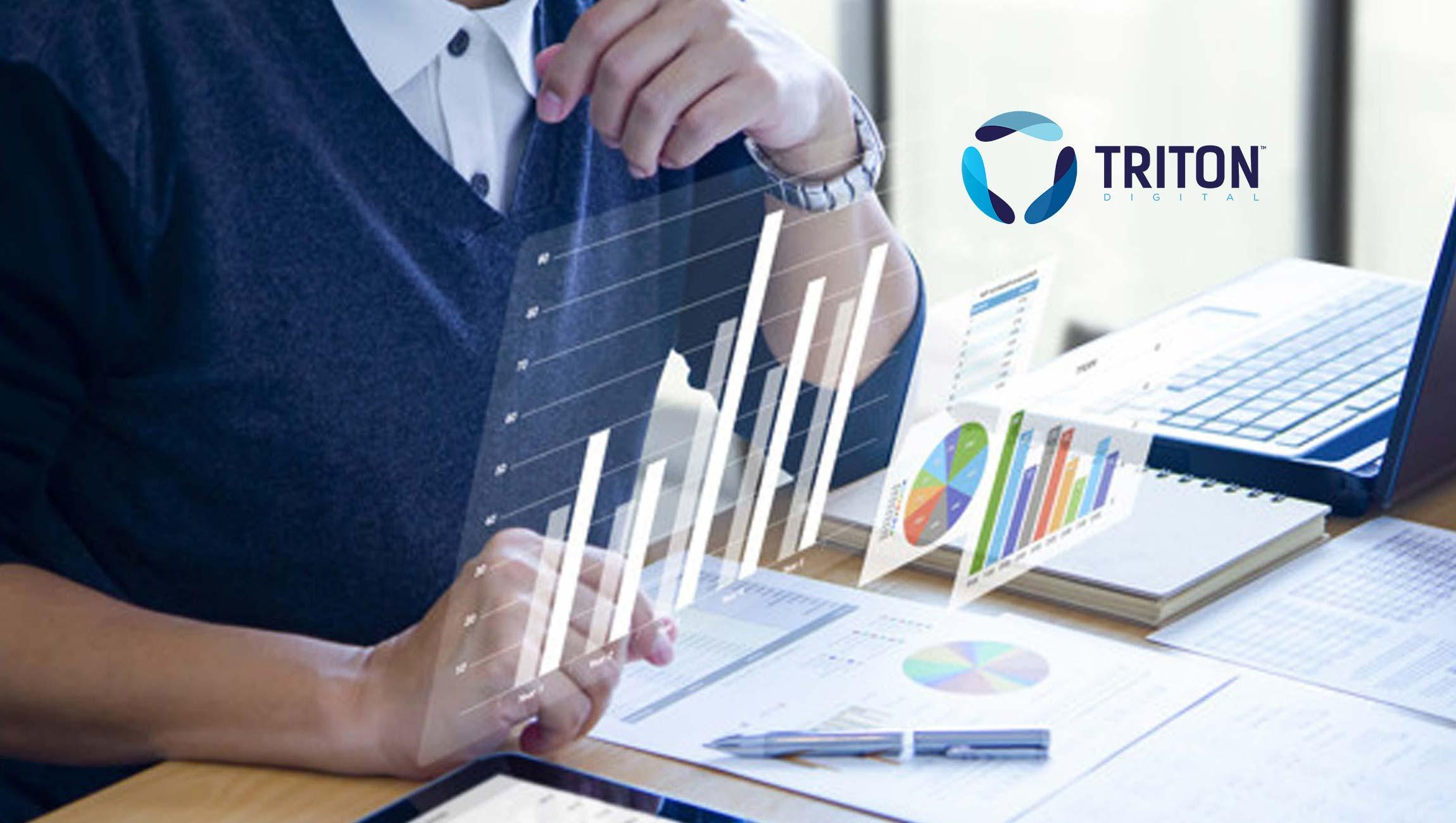 Triton Digital Upgrades Omny Studio With New Content Reporting and Custom Metadata Capabilities