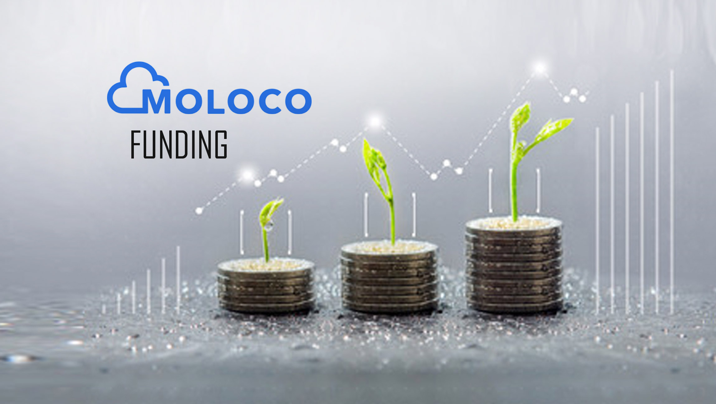 MOLOCO Receives New Funding at $1 Billion Valuation Amidst Rapid Growth